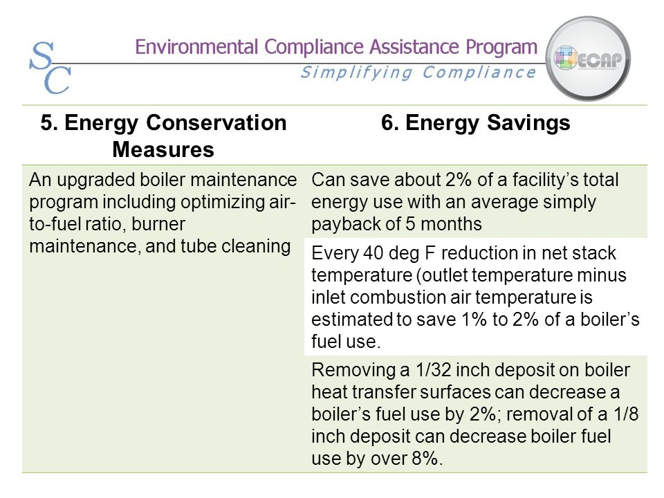 5. Energy Conservation Measures