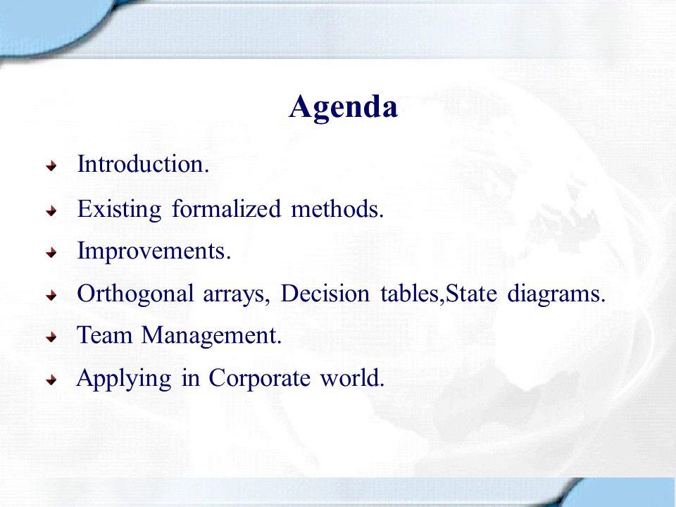 Agenda Introduction. Existing formalized methods. Improvements.