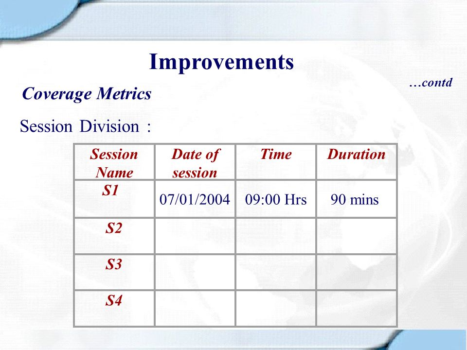 Improvements Coverage Metrics Session Division : Session Name