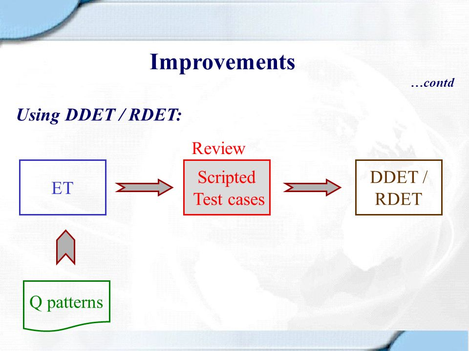 Improvements Using DDET / RDET: Review ET Scripted Test cases Scripted