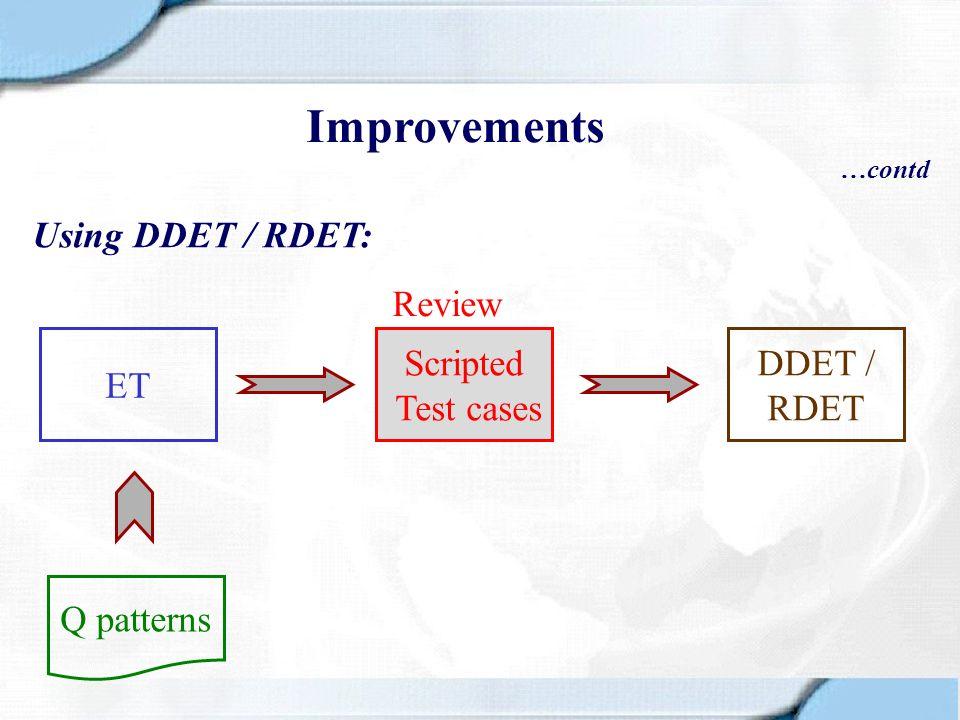 Improvements Using DDET / RDET: Review ET Scripted Test cases Scripted