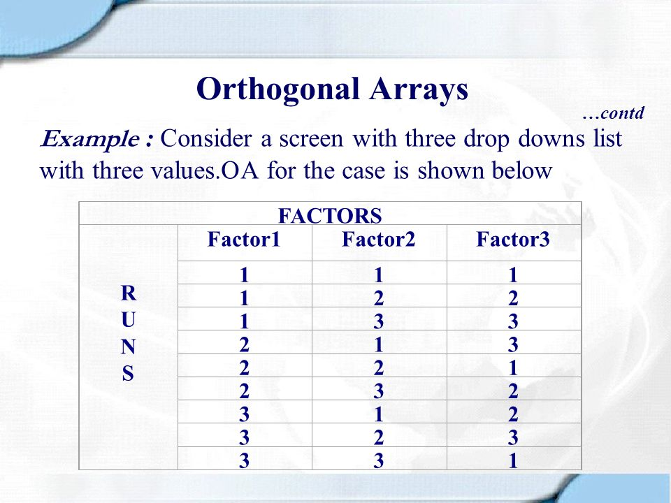 Orthogonal Arrays …contd. Example : Consider a screen with three drop downs list with three values.OA for the case is shown below.
