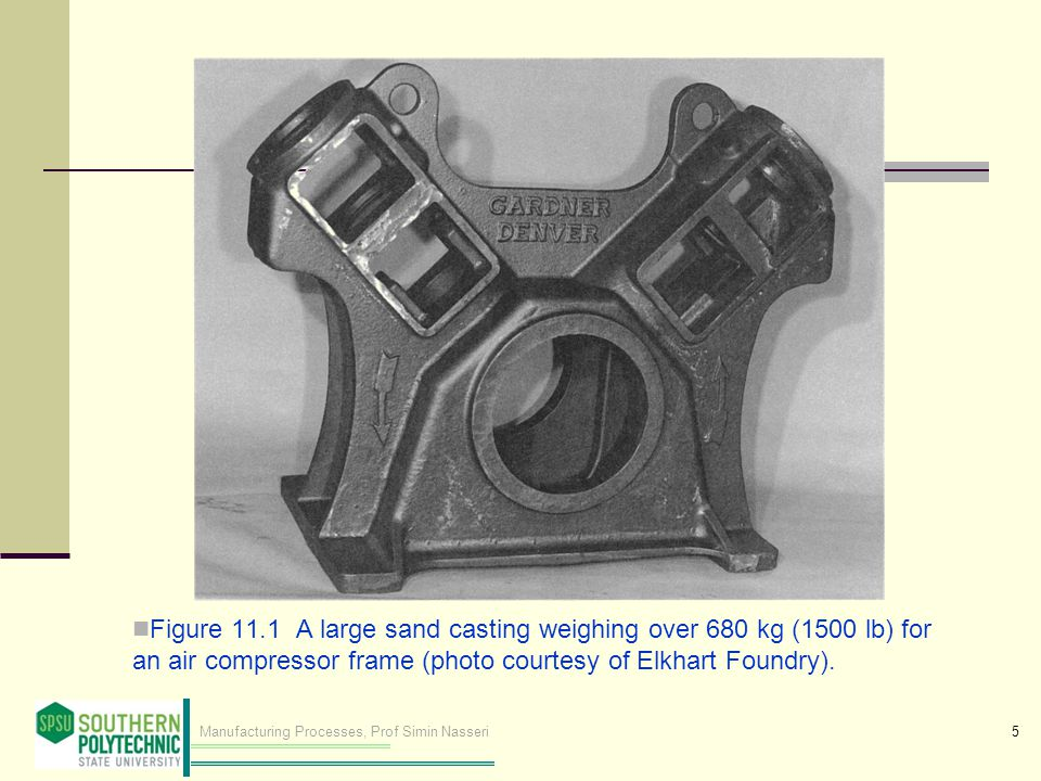 Figure 11.1 A large sand casting weighing over 680 kg (1500 lb) for an air compressor frame (photo courtesy of Elkhart Foundry).