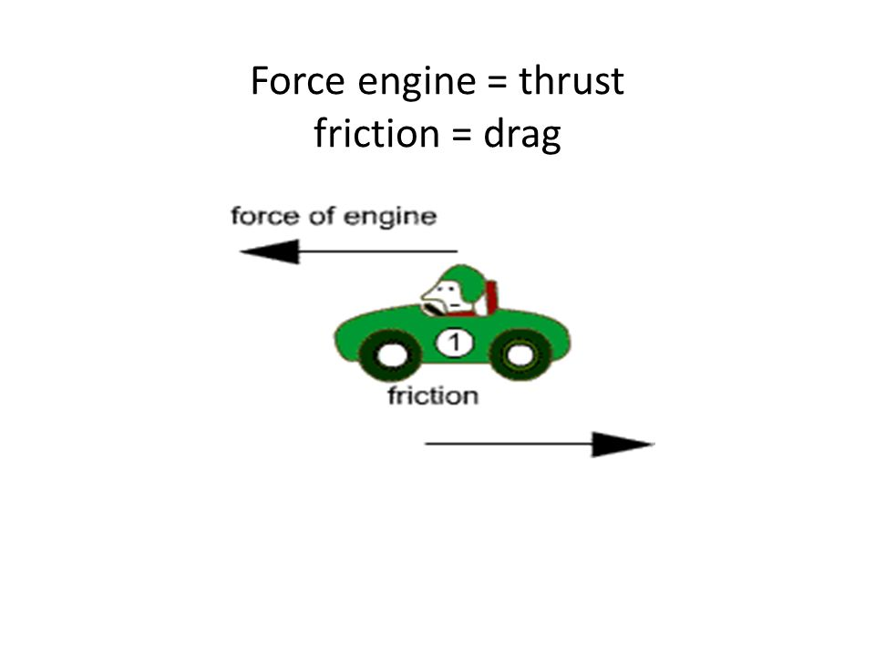 Force engine = thrust friction = drag