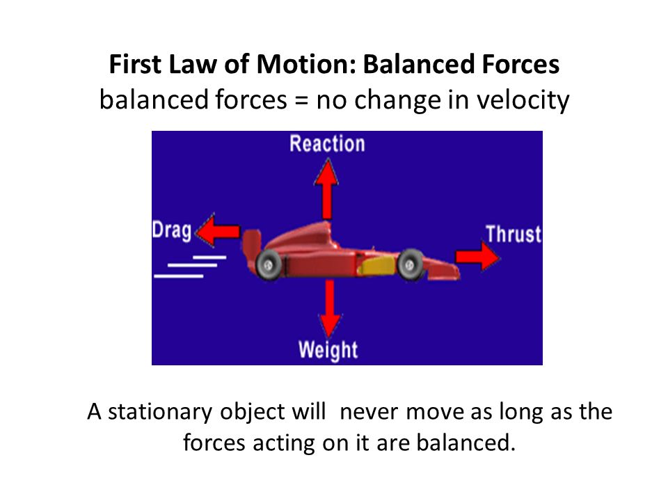 First Law of Motion: Balanced Forces balanced forces = no change in velocity