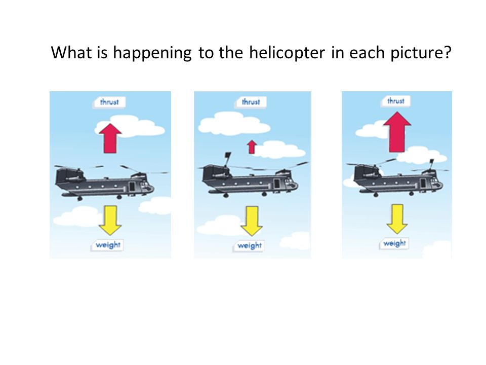What is happening to the helicopter in each picture