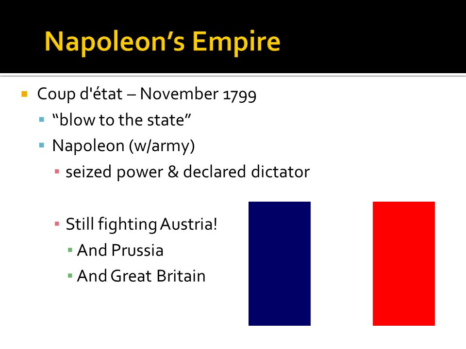 Napoleon's Empire Coup d état – November 1799 blow to the state