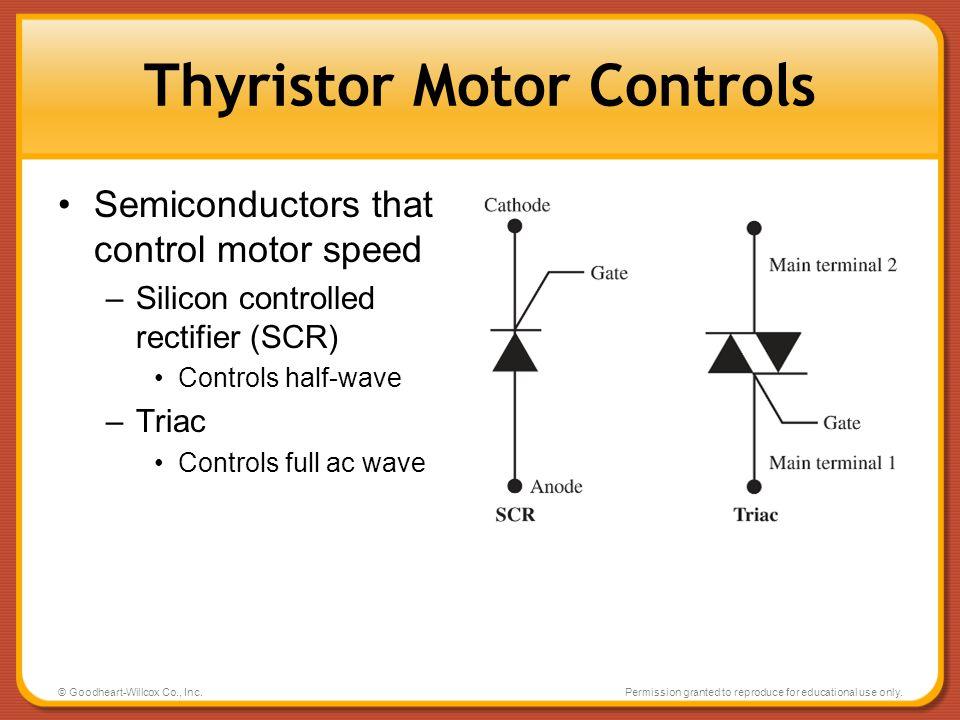 Thyristor Motor Controls