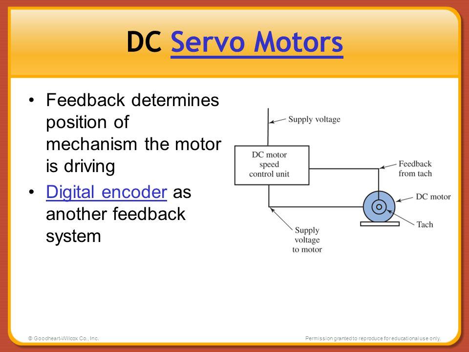 DC Servo Motors Feedback determines position of mechanism the motor is driving. Digital encoder as another feedback system.
