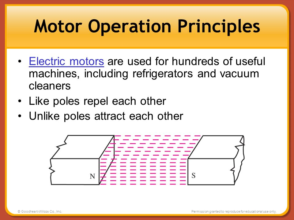 Motor Operation Principles