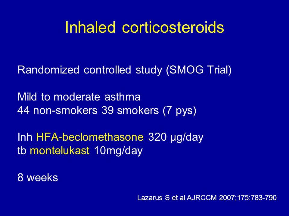 Inhaled corticosteroids