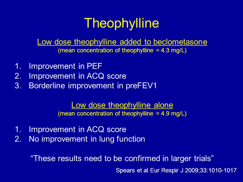 Theophylline Low dose theophylline added to beclometasone