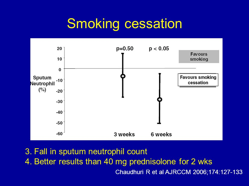Smoking cessation 3. Fall in sputum neutrophil count