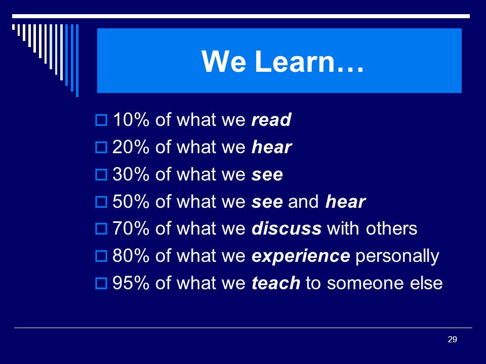 We Learn… 10% of what we read 20% of what we hear 30% of what we see