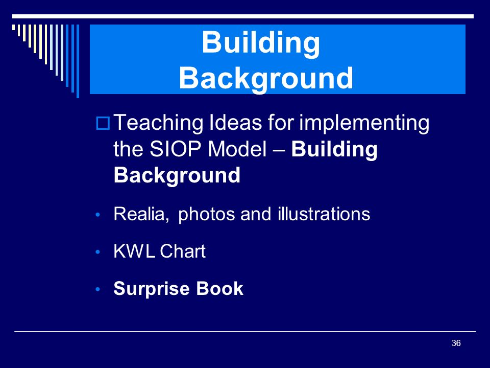 SIOP Workshop 2008 Building Background. Teaching Ideas for implementing the SIOP Model – Building Background.