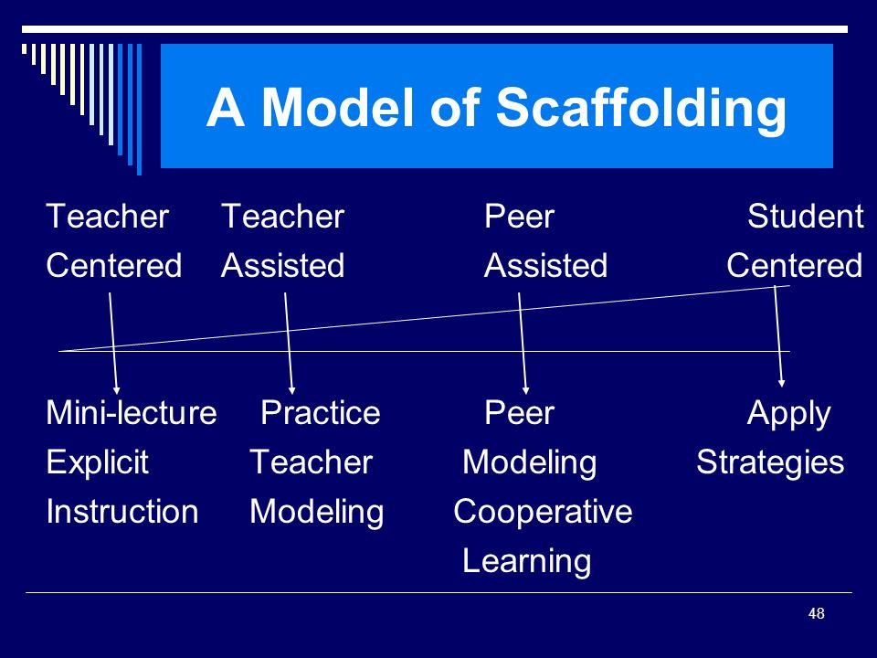 A Model of Scaffolding Teacher Teacher Peer Student