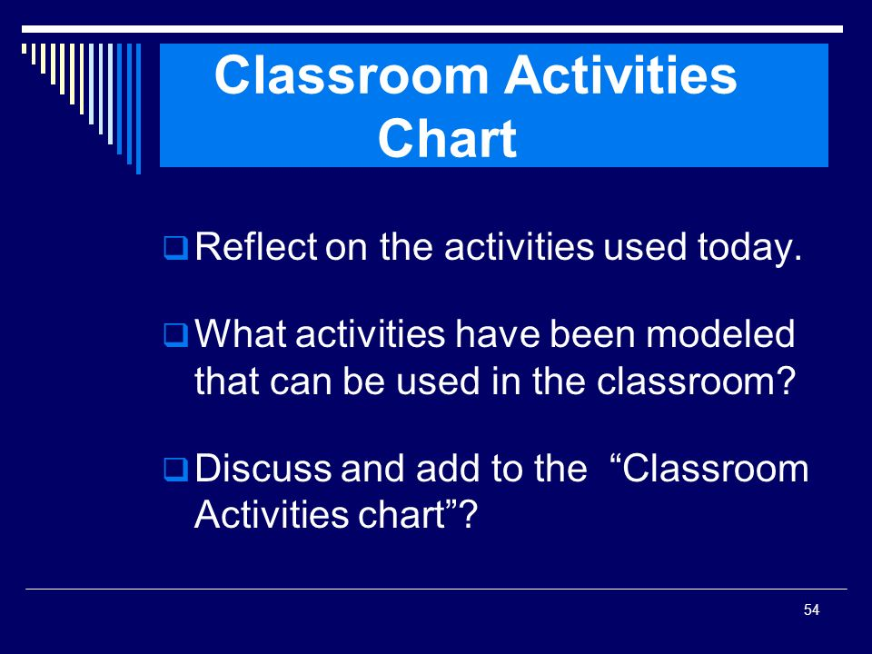 Classroom Activities Chart