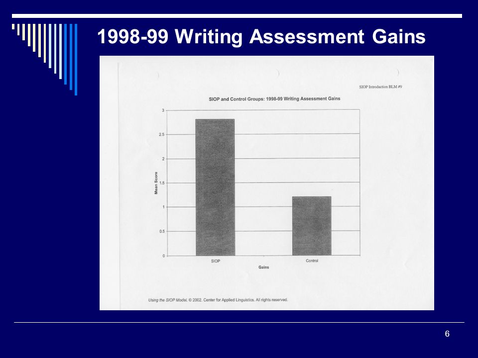 1998-99 Writing Assessment Gains