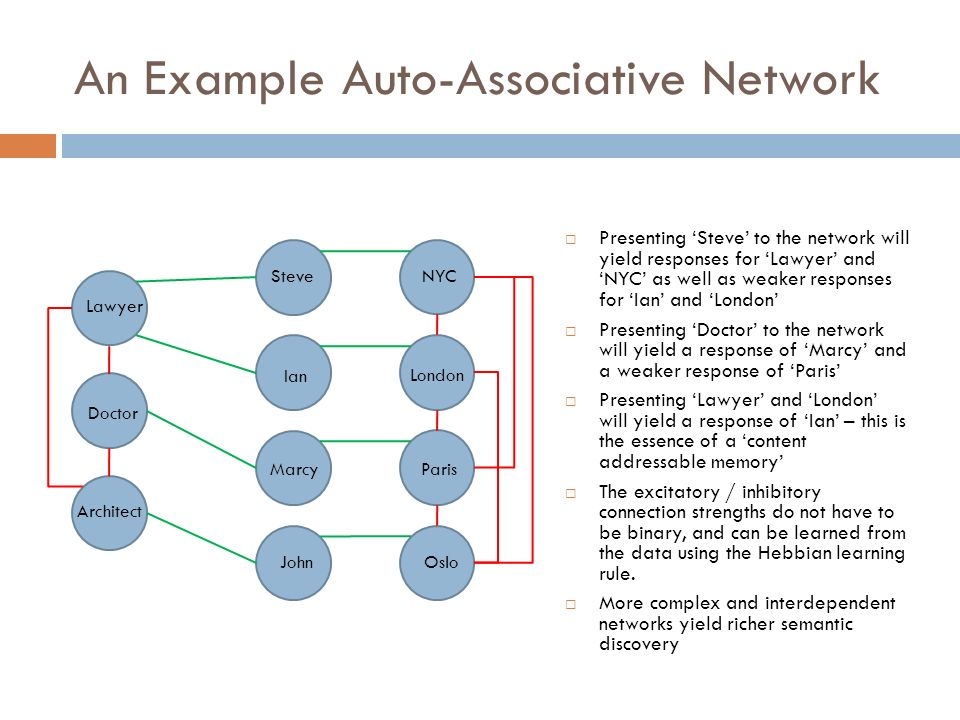An Example Auto-Associative Network