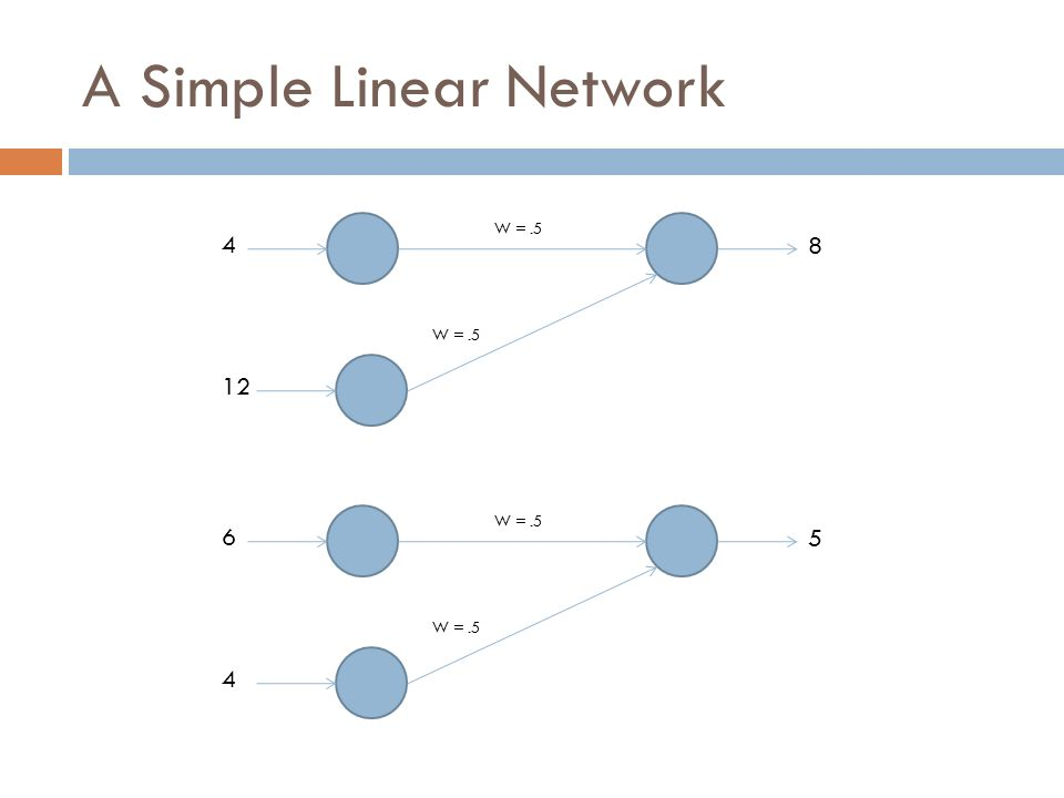A Simple Linear Network