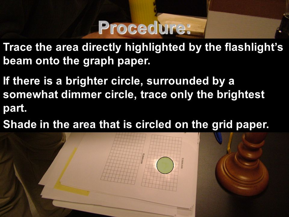 Procedure: Trace the area directly highlighted by the flashlight's beam onto the graph paper.