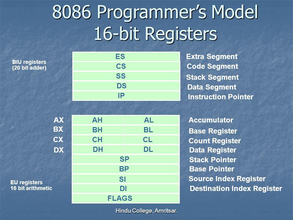 8086 Programmer's Model 16-bit Registers