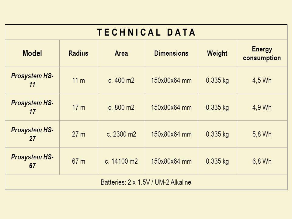 Batteries: 2 x 1.5V / UM-2 Alkaline