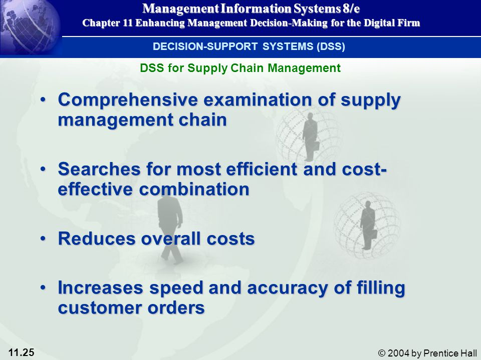 Comprehensive examination of supply management chain
