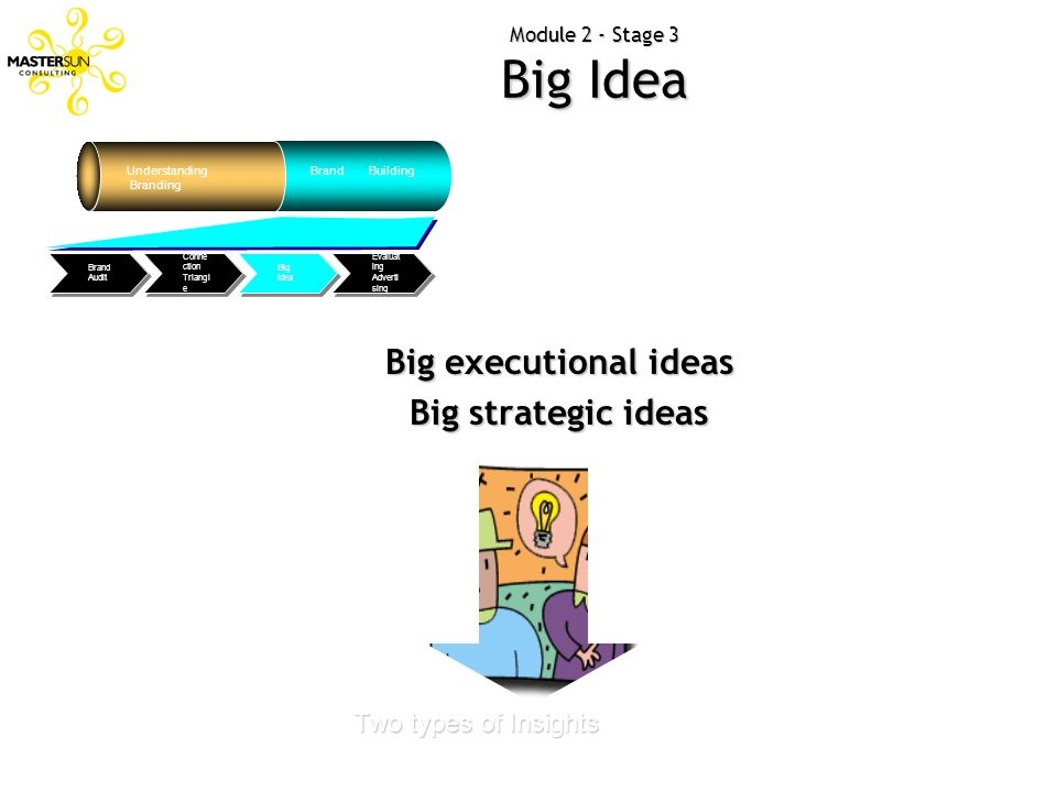 Big executional ideas Big strategic ideas