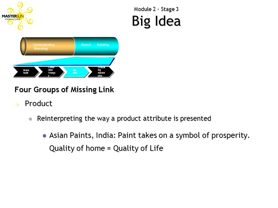 Four Groups of Missing Link Product