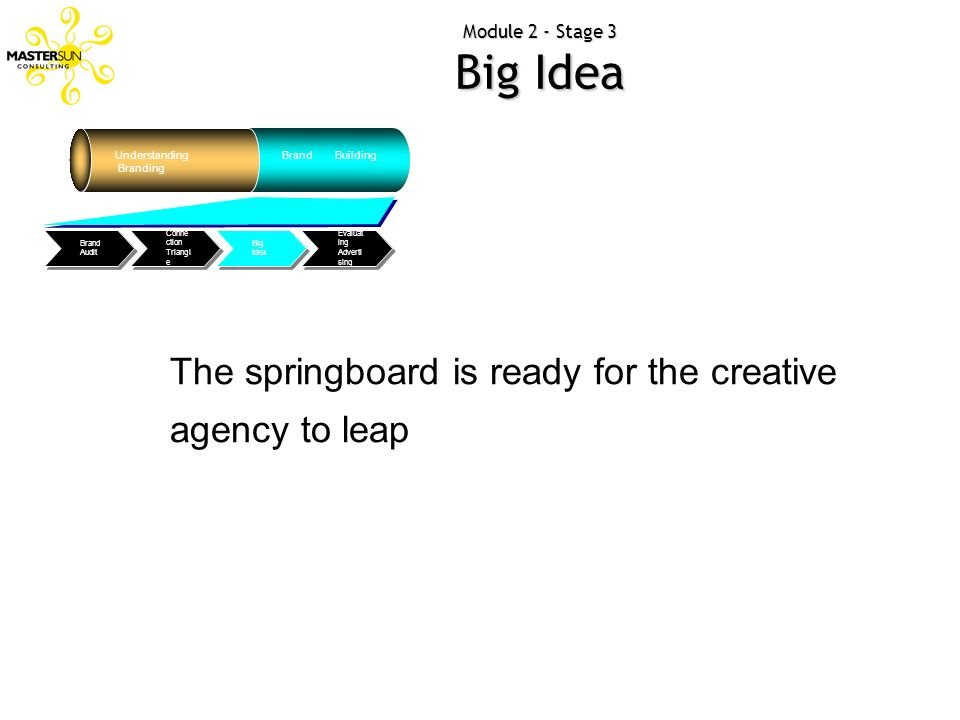 The springboard is ready for the creative agency to leap