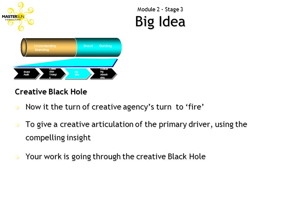 Now it the turn of creative agency's turn to 'fire'