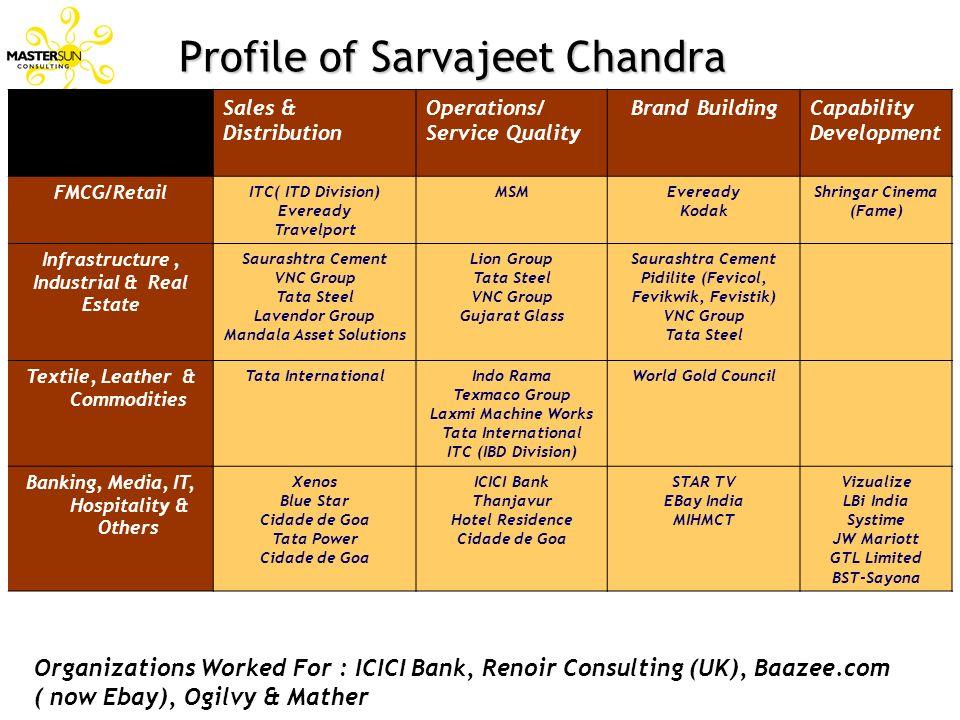 Profile of Sarvajeet Chandra