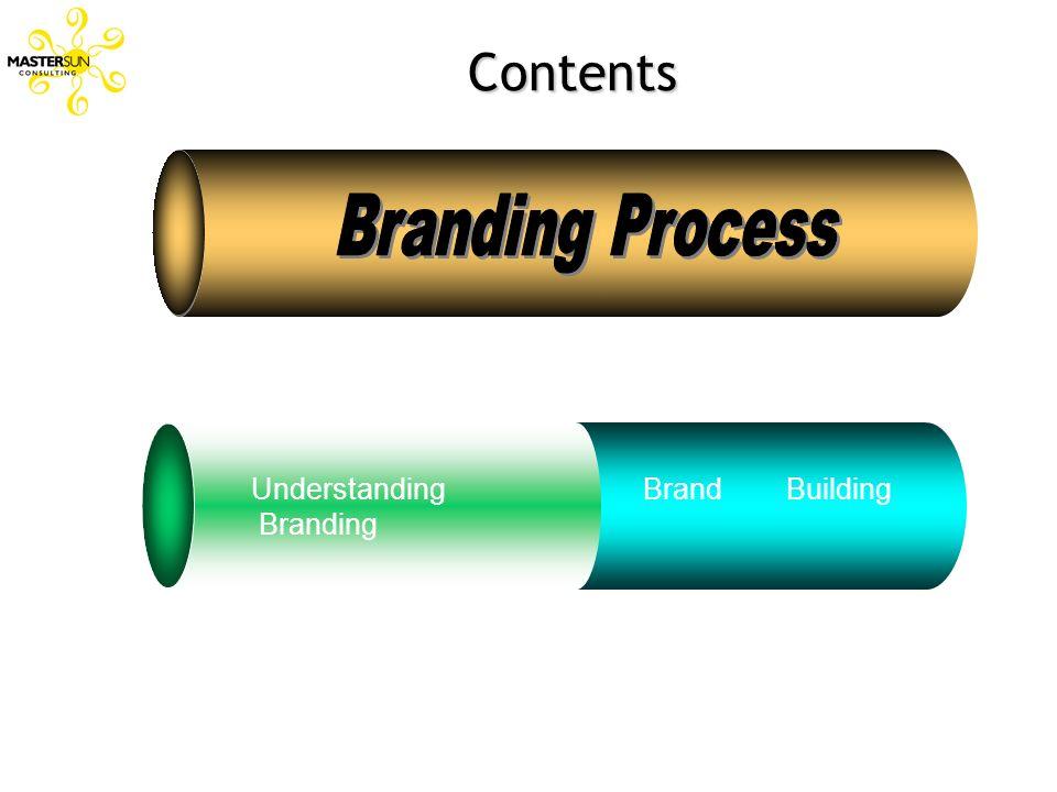 Contents Branding Process Understanding Branding Brand Building