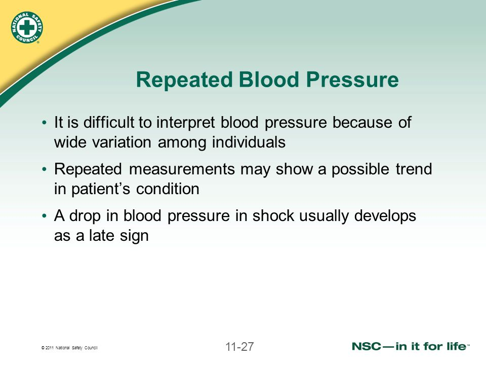 Repeated Blood Pressure