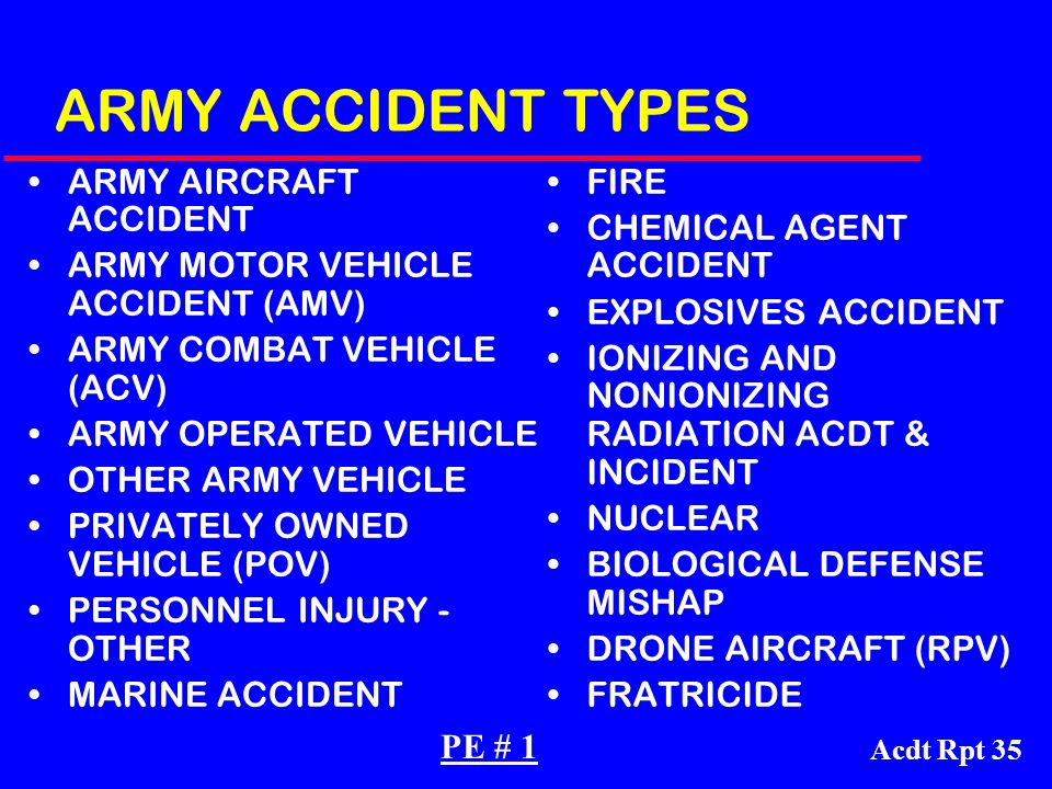 ARMY ACCIDENT TYPES ARMY AIRCRAFT ACCIDENT