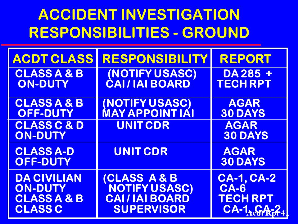 ACCIDENT INVESTIGATION RESPONSIBILITIES - GROUND