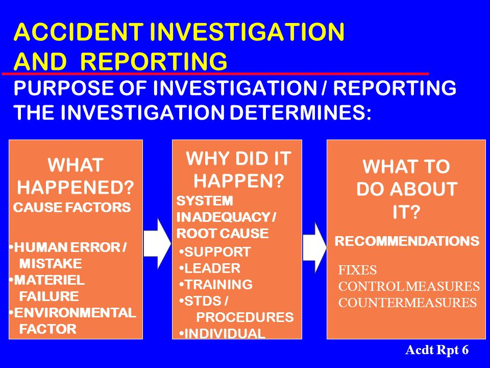ACCIDENT INVESTIGATION AND REPORTING PURPOSE OF INVESTIGATION / REPORTING THE INVESTIGATION DETERMINES: