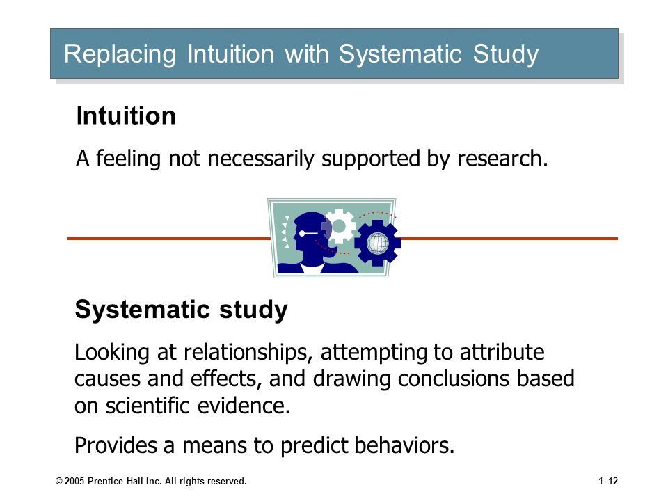 Replacing Intuition with Systematic Study