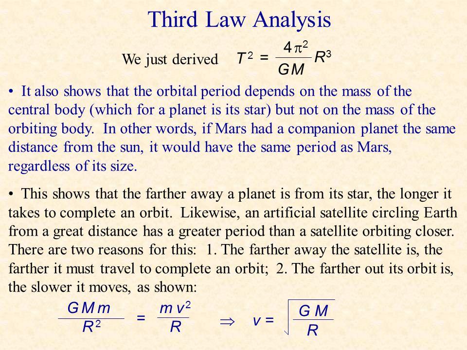 Third Law Analysis G M T 2 4 2 = R 3 We just derived