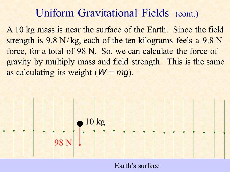 Uniform Gravitational Fields (cont.)