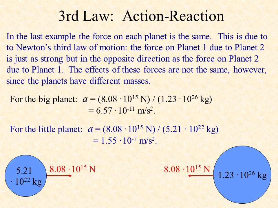 3rd Law: Action-Reaction