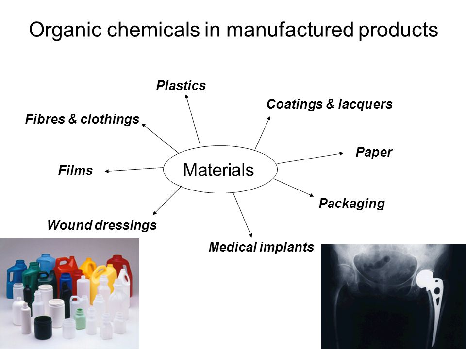 Organic chemicals in manufactured products