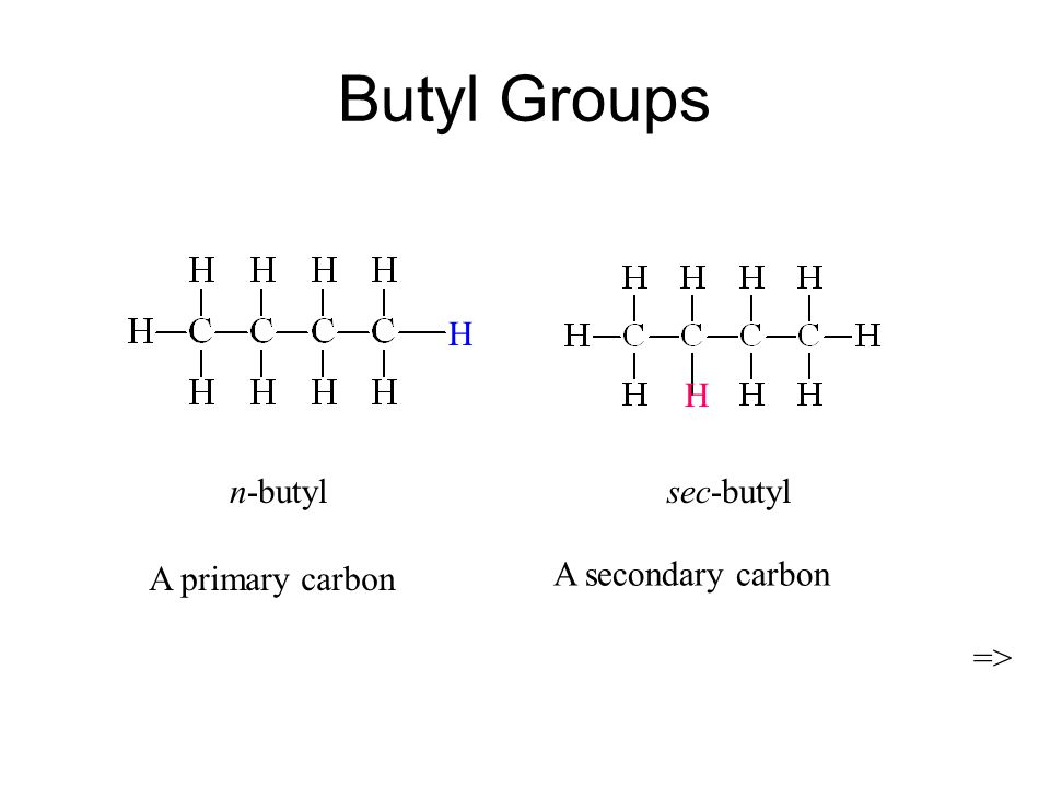 Butyl Groups H H n-butyl sec-butyl A primary carbon A secondary carbon