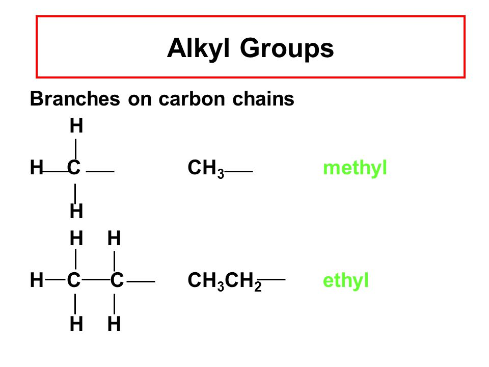 Alkyl Groups Branches on carbon chains H H C CH3 methyl H H