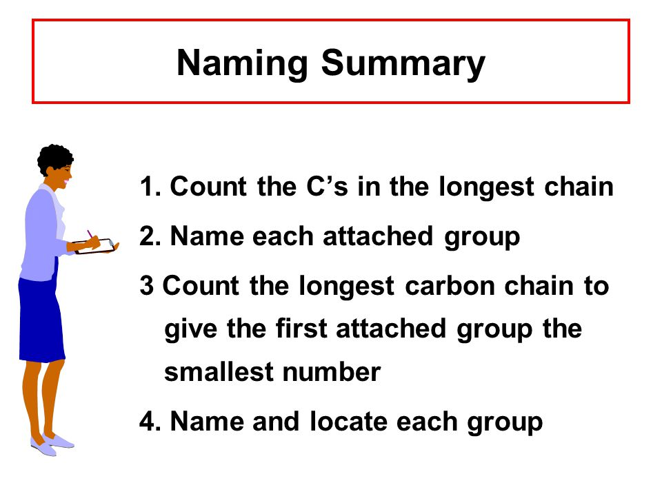 Naming Summary 1. Count the C's in the longest chain
