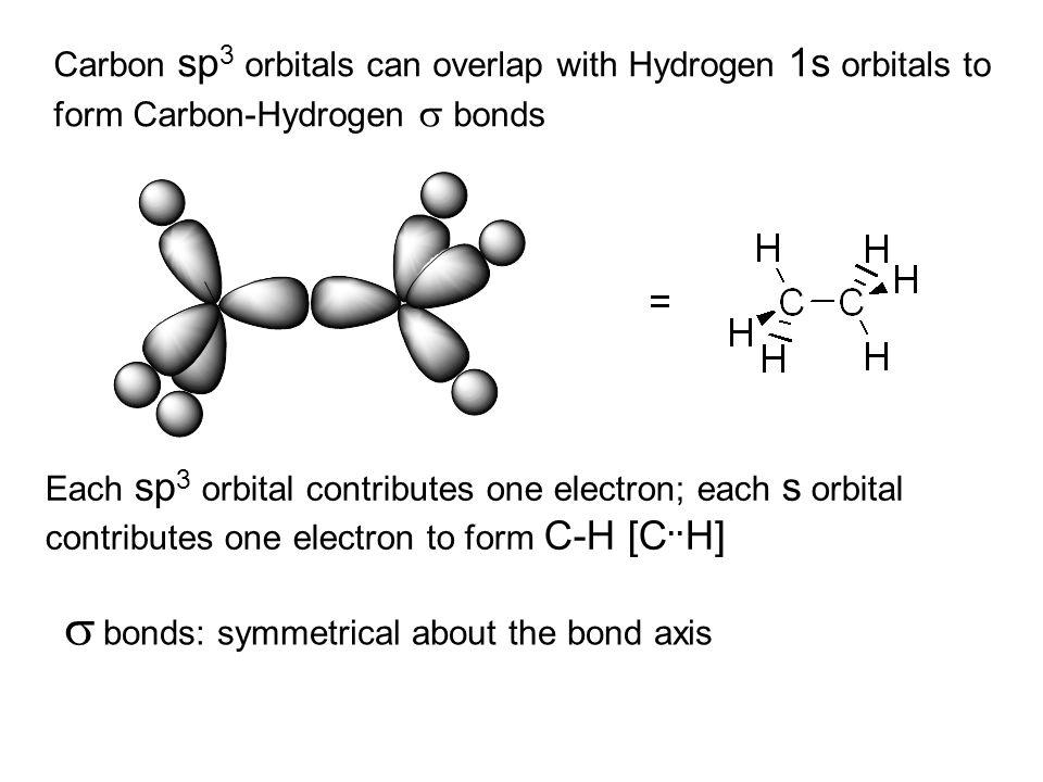 s bonds: symmetrical about the bond axis