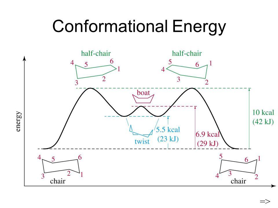 Conformational Energy