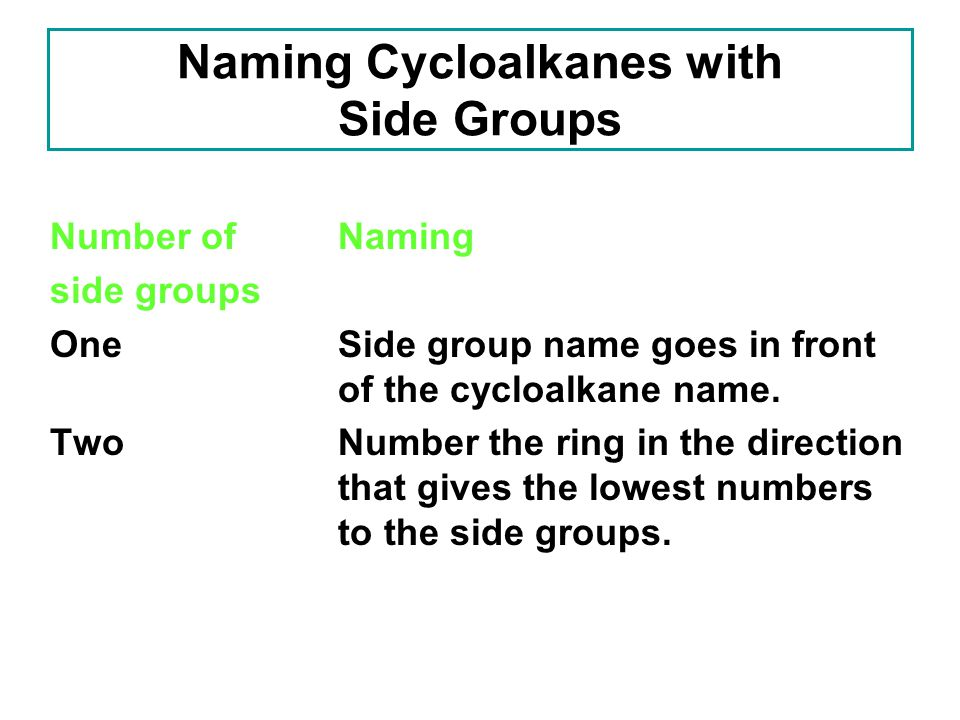 Naming Cycloalkanes with Side Groups