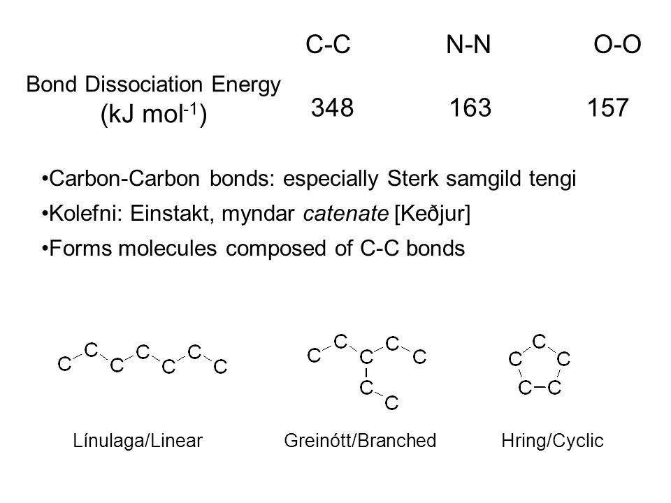 Bond Dissociation Energy
